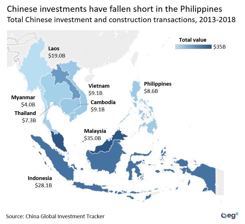 Chinese investments in the Philippines.