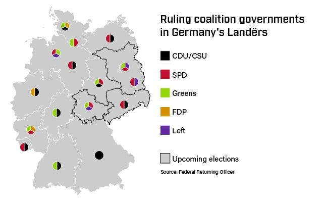 Ruling coalition governments in Germany's Landers