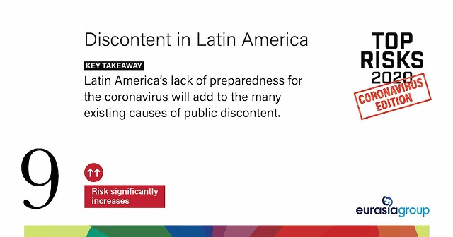 Top Risks for 2020: Coronavirus Edition, Discontent in Latin America Key Takeaway