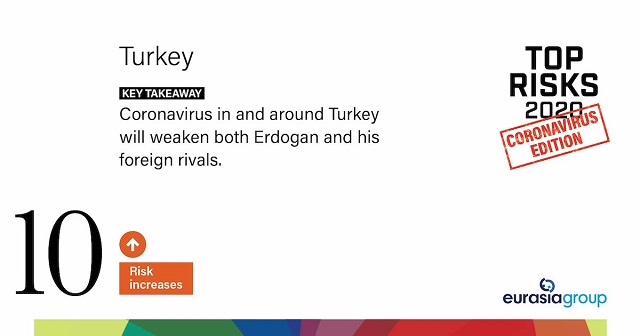 Top Risks for 2020: Coronavirus Edition, Turkey
