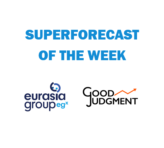 Each Friday, egX clients have the opportunity to submit potential forecast questions to the Superforecaster network. Selected questions are reported back to egx clients each week, with periodic updates provided on previous forecast questions. Good Judgment® helps clients quantify subjective risks for better decisions. Their cutting-edge methods and network of professional Superforecasters deliver accurate and early foresight. Learn more about this forecast and Superforecasting™ techniques here.