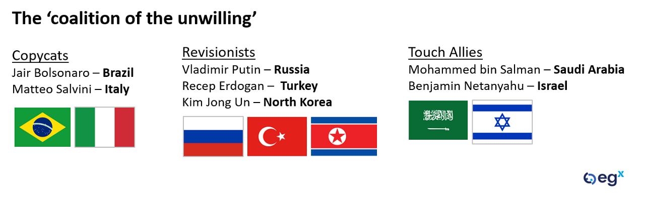 Eurasia Group | Top Risks for 2019